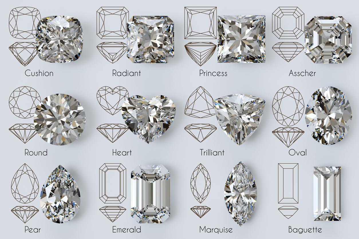 Twelve popular diamond cut styles, outlines, titles on white background
